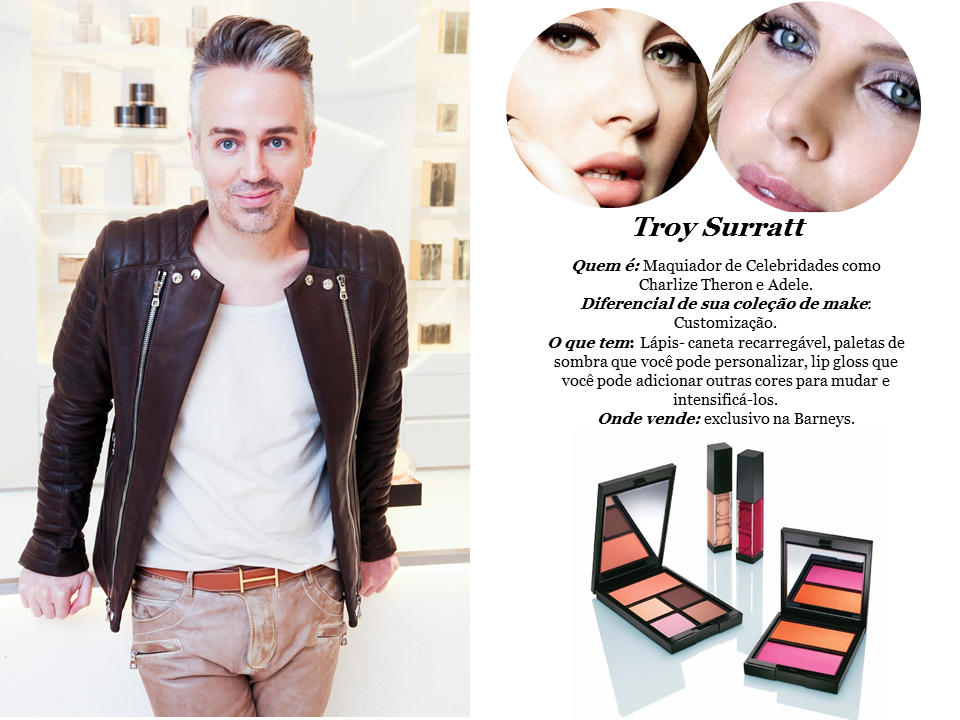 Troy Surrat