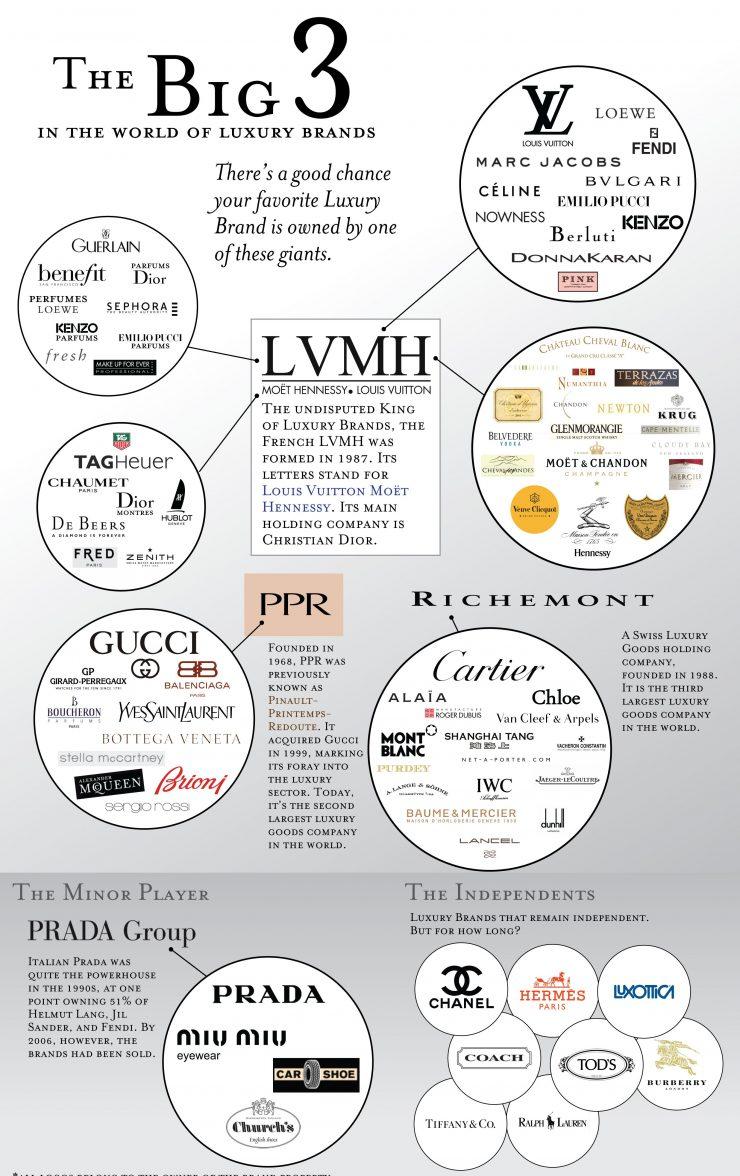 luxury_brands_igl_3